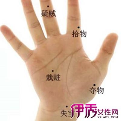 【左手手背上有痣图解】【图】左手手背上有痣图解