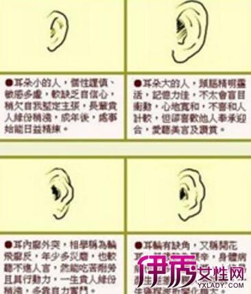 【图】耳朵轮上有痣解说秘密表情包傻笑搞笑图片有痣的右耳图解图片